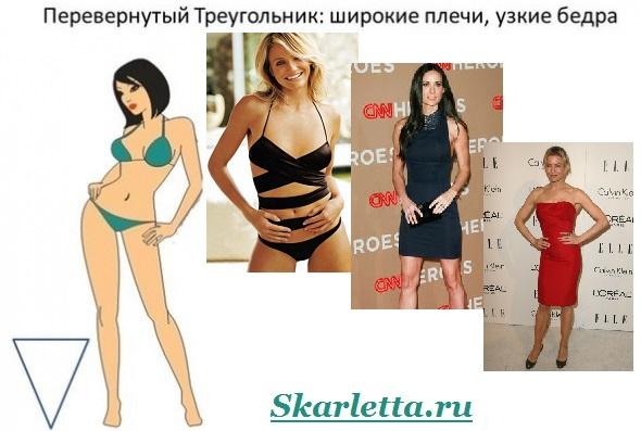 Женская-фигура-Типы-фигур-и-их-коррекция-с-помощью-одежды-2