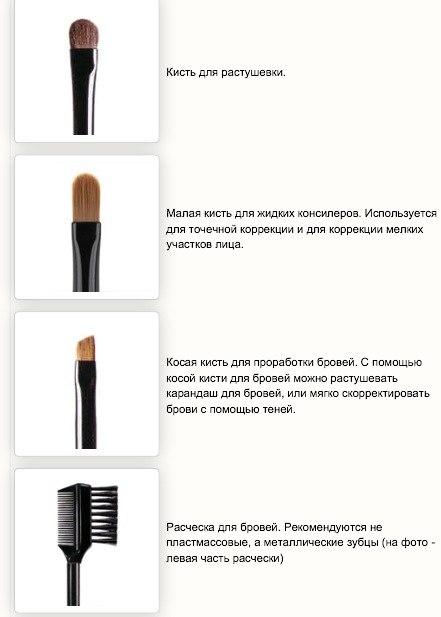 Кисти-для-макияжа-Какая-кисть-для-чего-14
