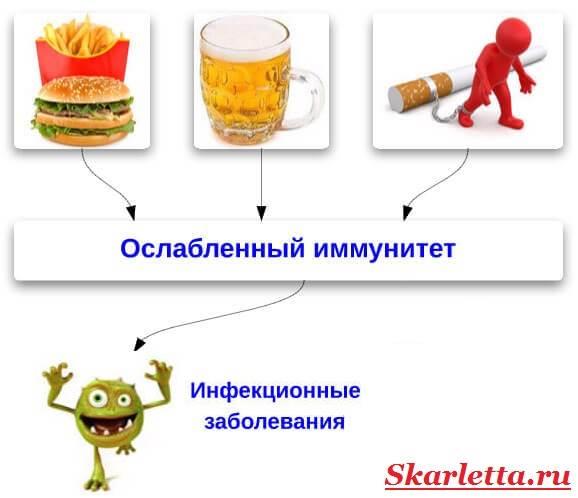 Как-укрепить-иммунитет-3
