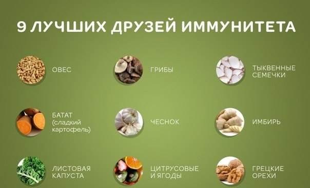 Как-укрепить-иммунитет-9