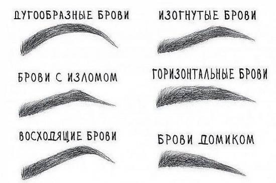 Форма-бровей-Как-сделать-форму-бровей-Брови-по-форме-лица-1