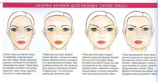 Форма-бровей-Как-сделать-форму-бровей-Брови-по-форме-лица-5