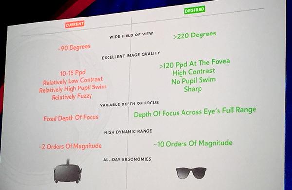 Oculus AR VR
