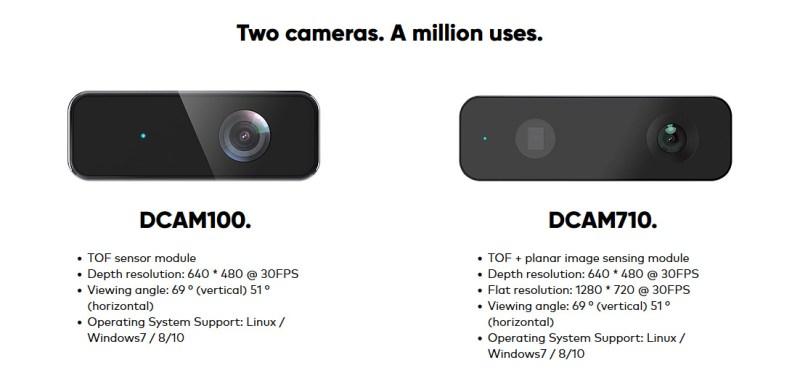 Pico Zense depth camera release