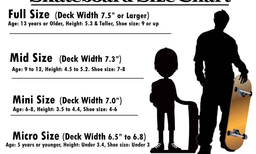 How to choose a Skateboard deck for you? Quick Buying guide