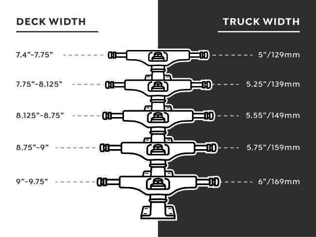 Skateboard Truck Size Chart