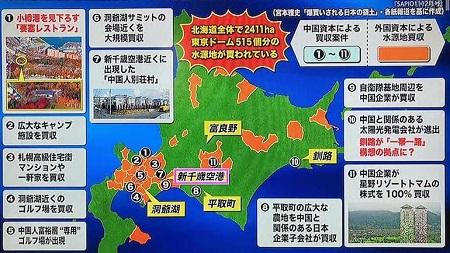 中国人の北海道の土地爆買い