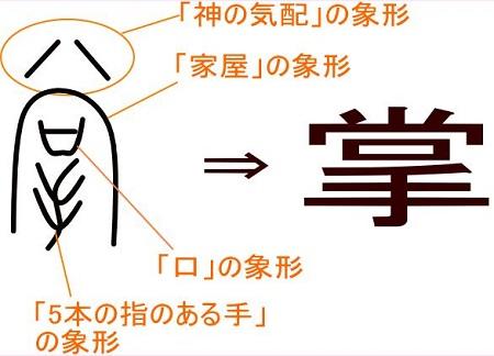 掌の漢字の成り立ち