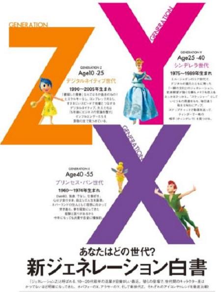 X・Y・Z世代