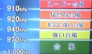 台風の種類