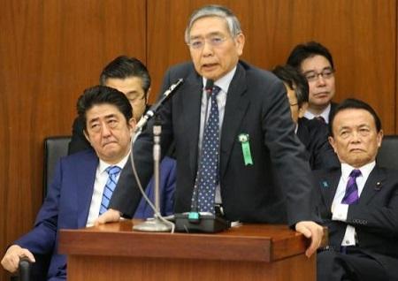 安倍首相と黒田日銀総裁
