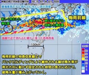線状降水帯気象レーダー画像