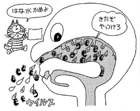 鼻水の成分