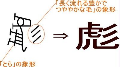 彪という漢字の成り立ち
