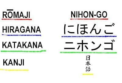 Nihongo Escritas - língua japonesa e 30 Peculiaridades e características do idioma japonês