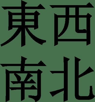 Kardinalpunkte, Richtungen und Orte auf Japanisch