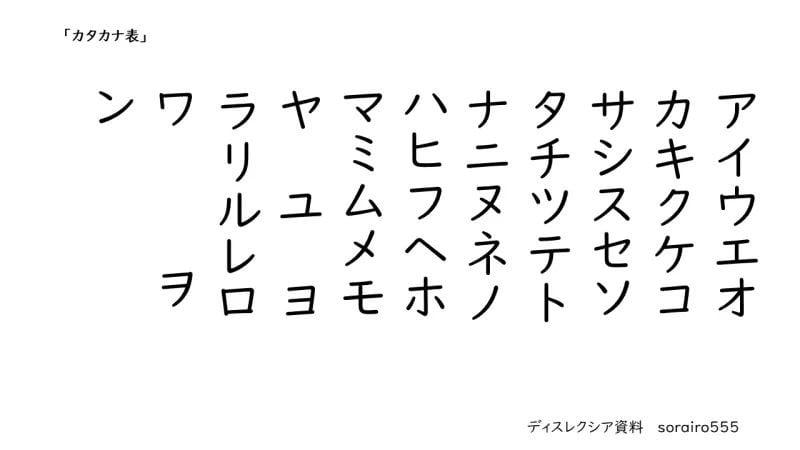 Wasei-eigo - o inglês no idioma japonês