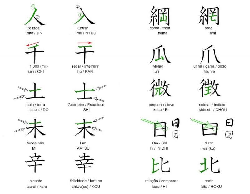 Hình xăm trong tiếng Nhật - Nhật Bản nghĩ gì về hình xăm?