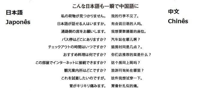 事实还是假的? 25关于日本的谎言