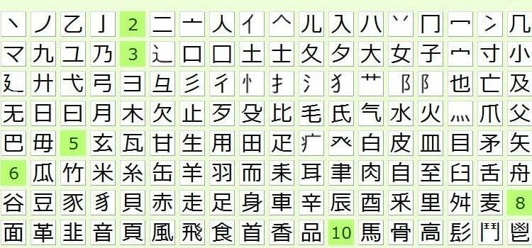 50 Dicas para aprender japonês - radical kanji 1