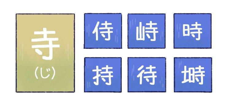componente fonético kanji