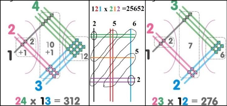 Suugaku - Como é a matemática japonesa?