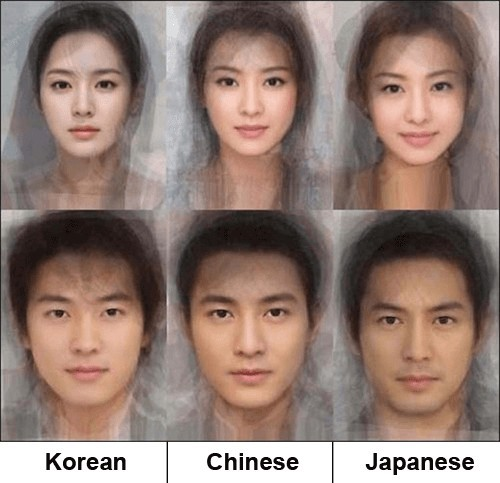How differentiate Japanese, Koreans and Chinese