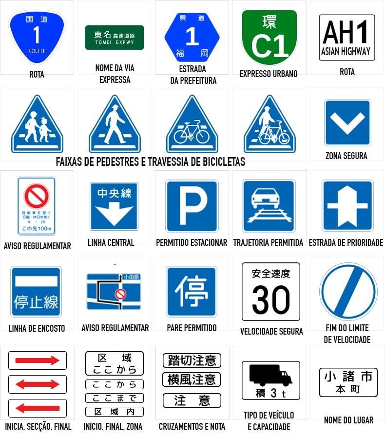 Placas e Sinalizações de transito no Japão