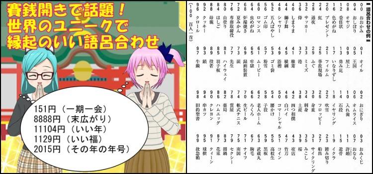 Goroawase - Trocadilhos nos números em japonês