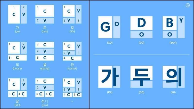Introduction à la langue coréenne - Alphabet Hangeul