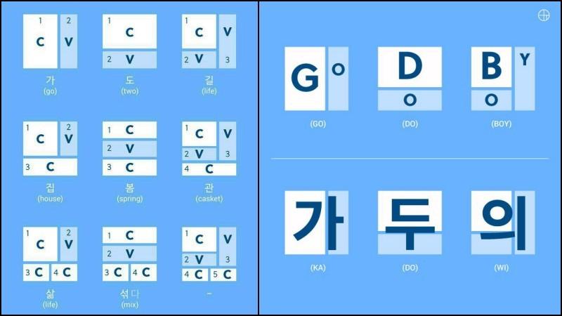 Introdução ao Idioma Coreano - Alfabeto Hangeul
