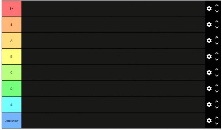 قائمة المستويات - المعنى + قوائم الكيفية +