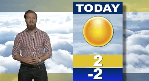 March 12th Weather