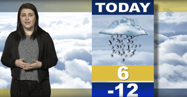 Weather with Kailie Annetts – March 13, 2017