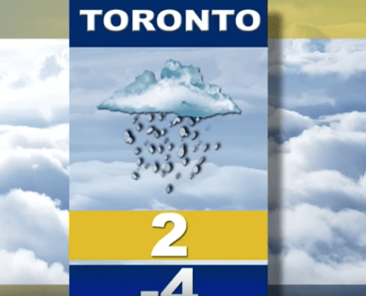 March 12 – Weather