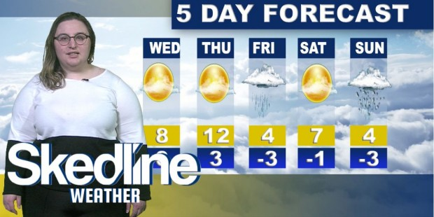 Weather | March 27