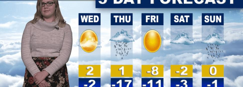Skedline Weather Report Feb. 15