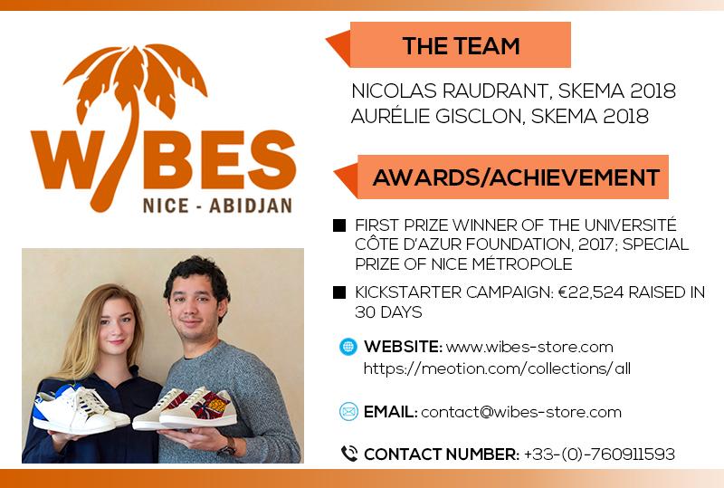 SKEMA Ventures: WIBES