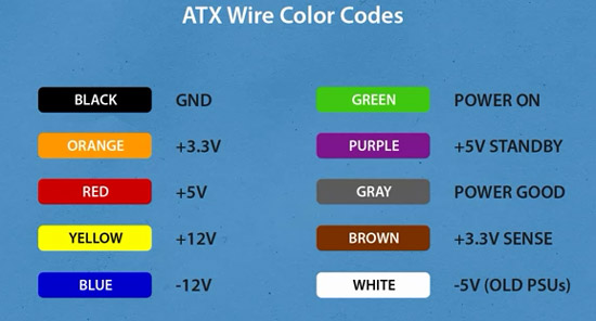 pin-warna-atx-power-supply