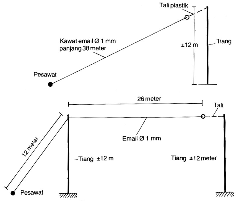 antena long wire