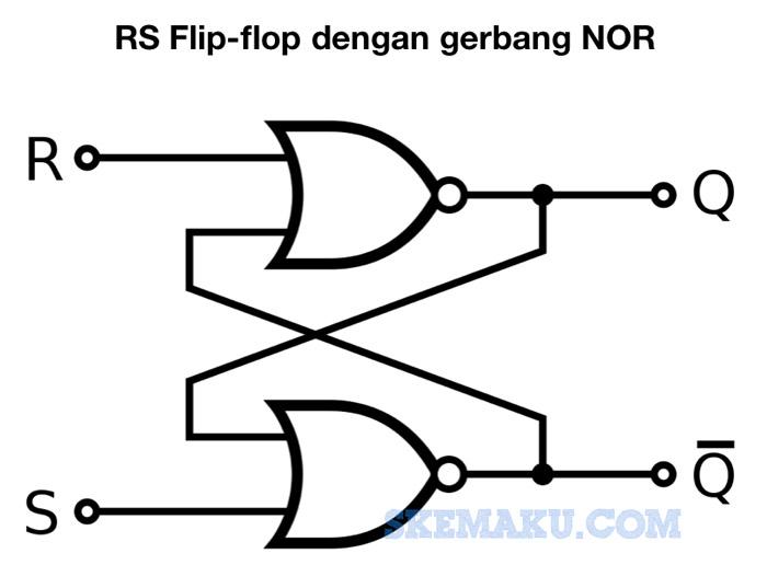 sr flip-flop gerbang nor
