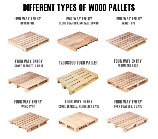 The Types Of Pallets Forklifts In Cyprus YSkembedjis And Sons Ltd