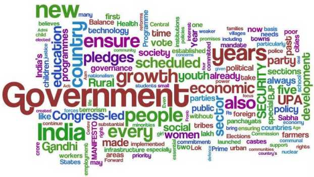 Congress Manifesto Wordle