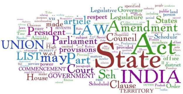Indian Constitution Wordle