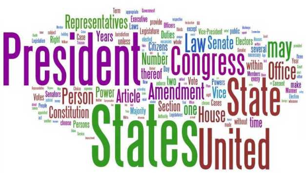 US Constitution Wordle
