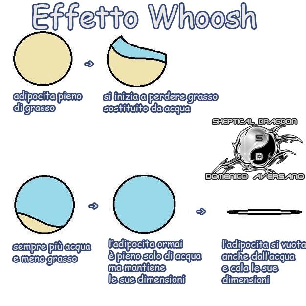 effetto whoosh