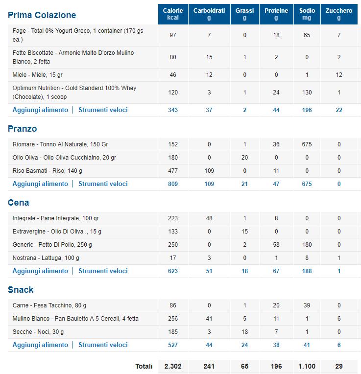 dieta alimentare per atleti