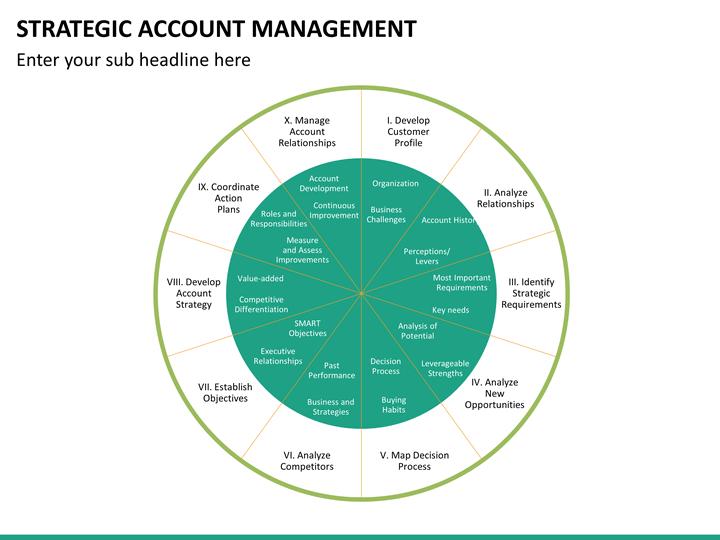 It Strategic Management Process