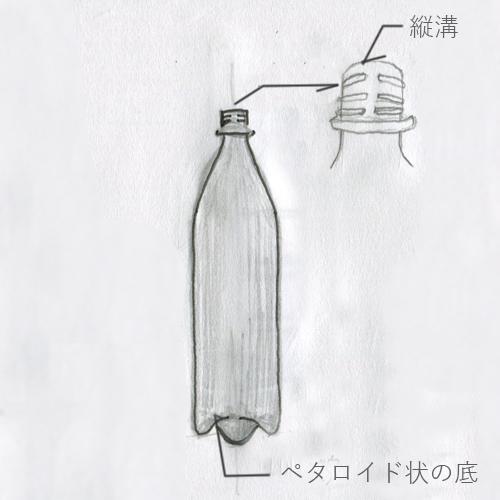 耐圧用ペットボトル