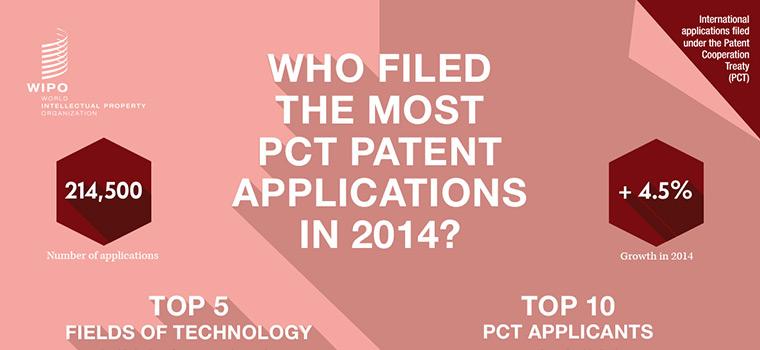 Demandes de brevets PCT déposées en 2014